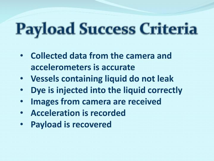 Payload Success Criteria