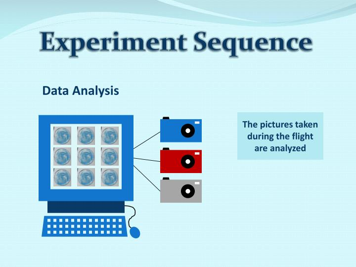 Experiment Sequence