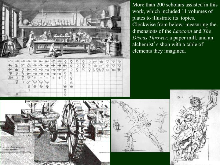 More than 200 scholars assisted in this work, which included 11 volumes of plates to illustrate its  topics.  Clockwise from below: measuring the dimensions of the