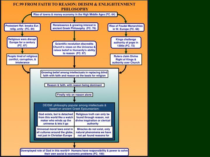 FC.99 FROM FAITH TO REASON: DEISIM & ENLIGHTENMENT