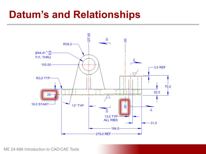 Datum's and Relationships