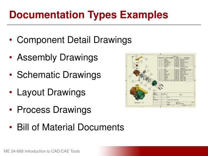 Documentation Types Examples