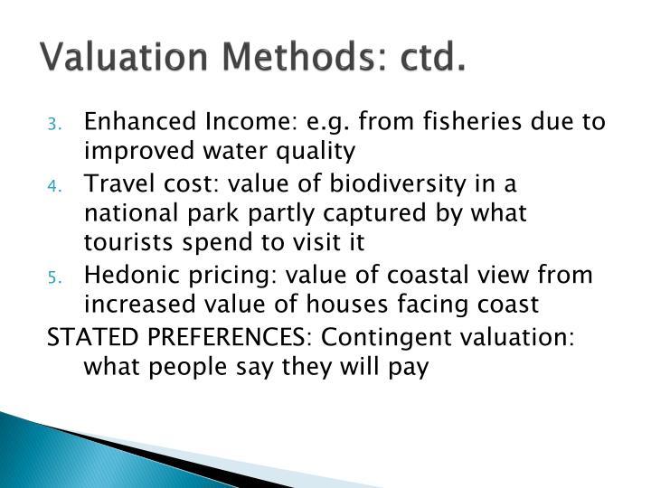 Valuation Methods: