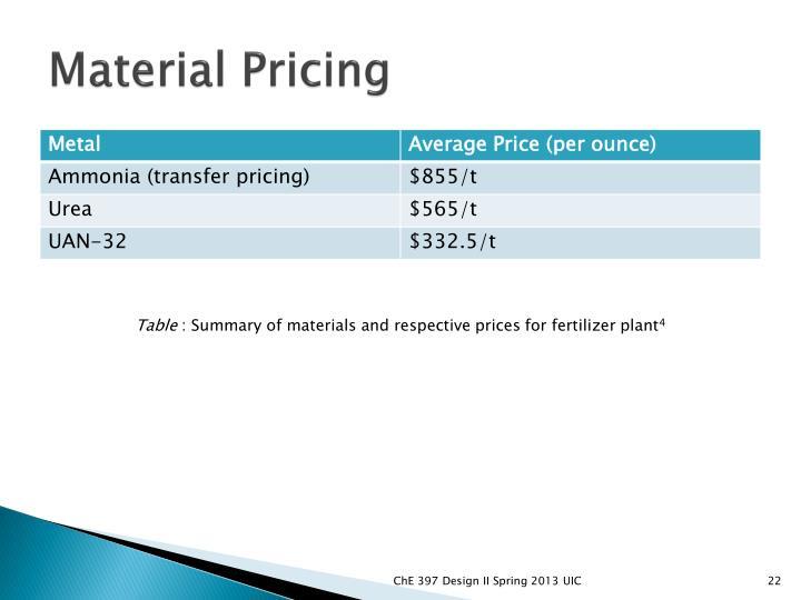 Material Pricing