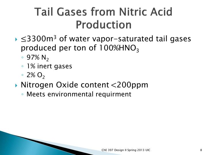 Tail Gases from Nitric Acid Production