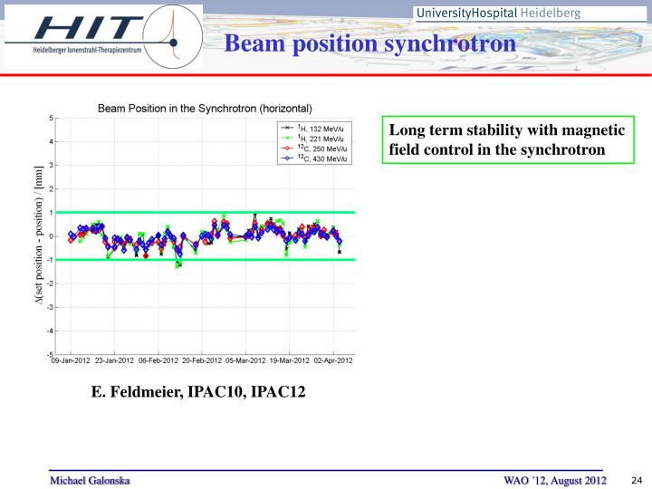 Beam position synchrotron