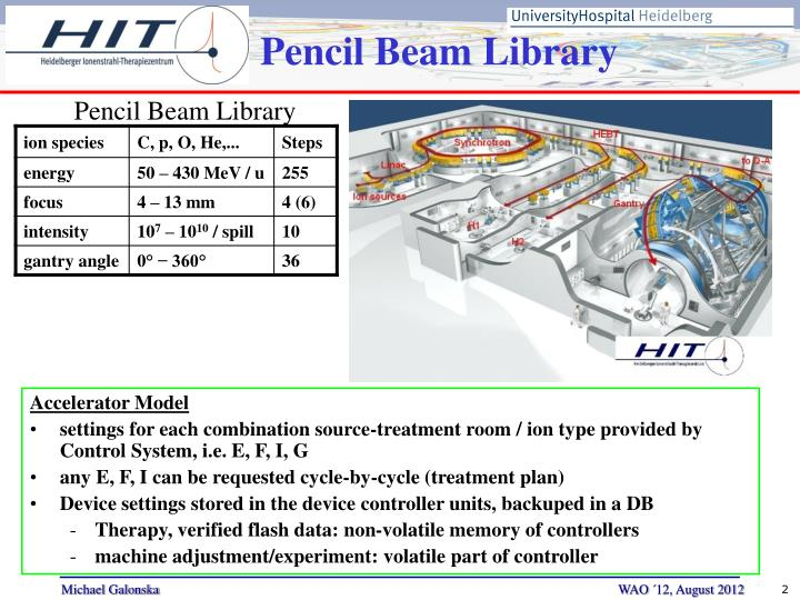 Pencil Beam Library