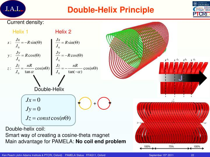 Double-Helix Principle