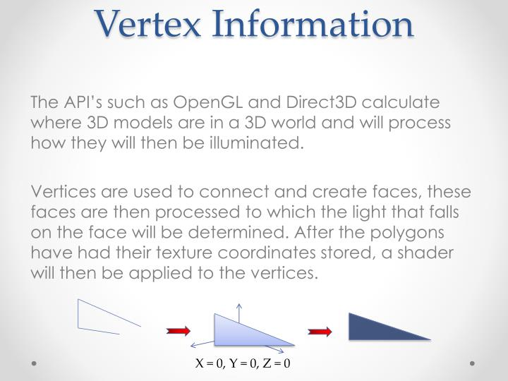Vertex Information
