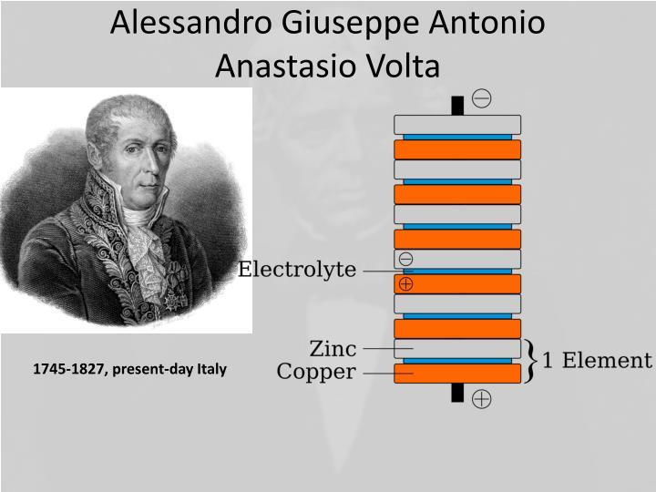 Alessandro Giuseppe Antonio