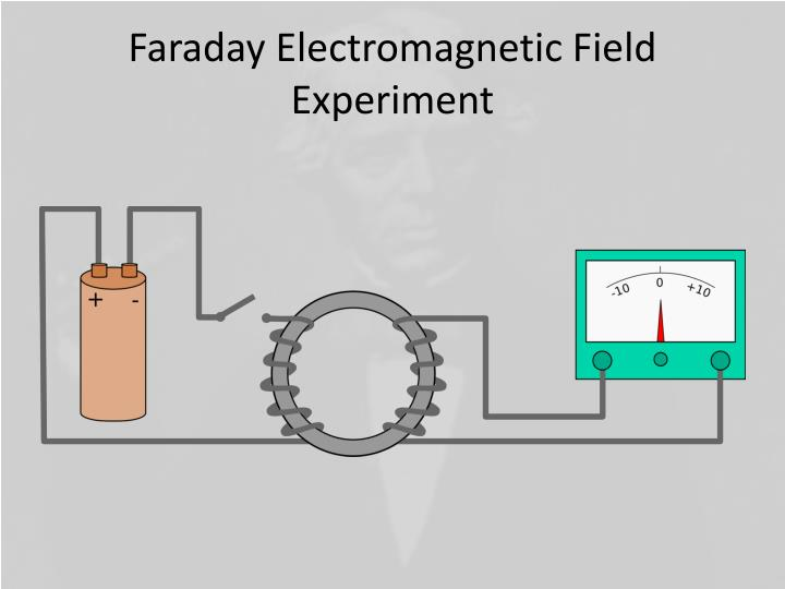 Faraday Electromagnetic Field Experiment