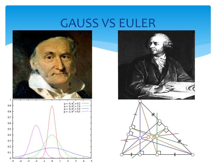 Gauss vs euler