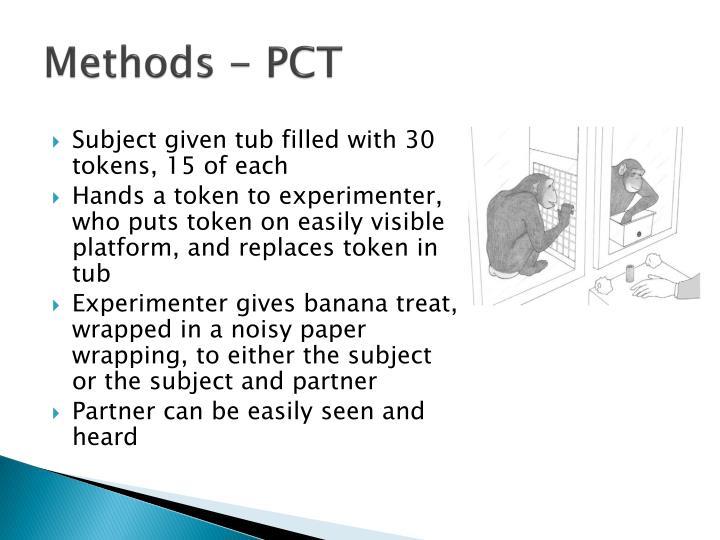 Methods - PCT
