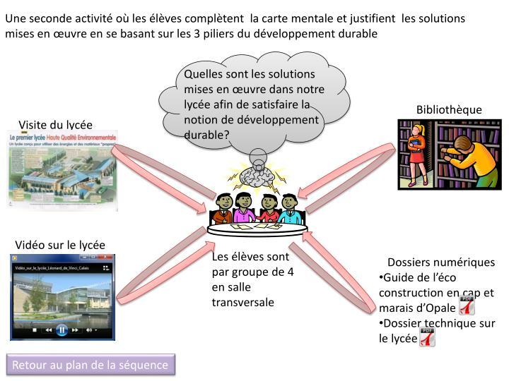 Une seconde activité où les élèves complètent  la carte mentale et justifient  les solutions mises en œuvre en se basant sur les 3 piliers du développement durable