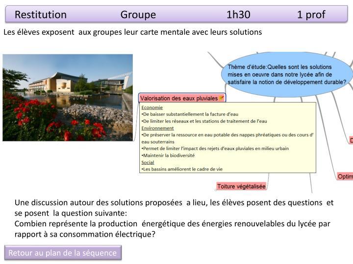 RestitutionGroupe1h301 prof