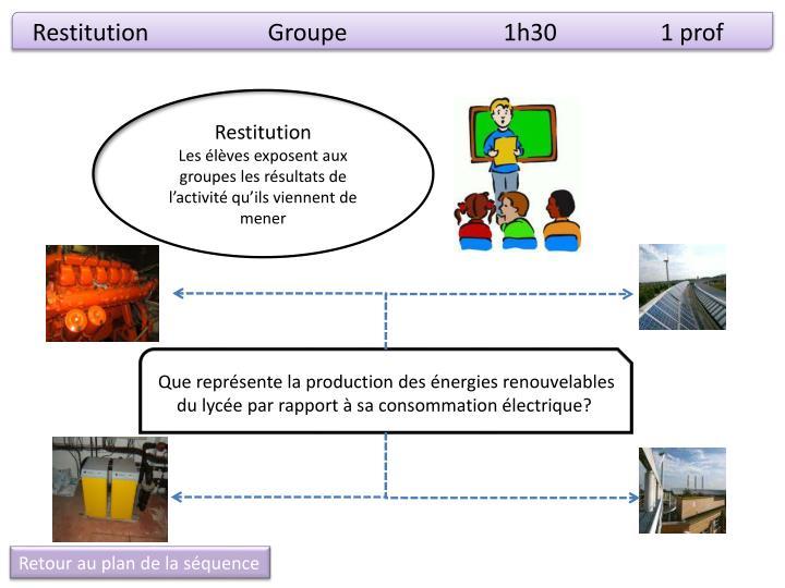 RestitutionGroupe