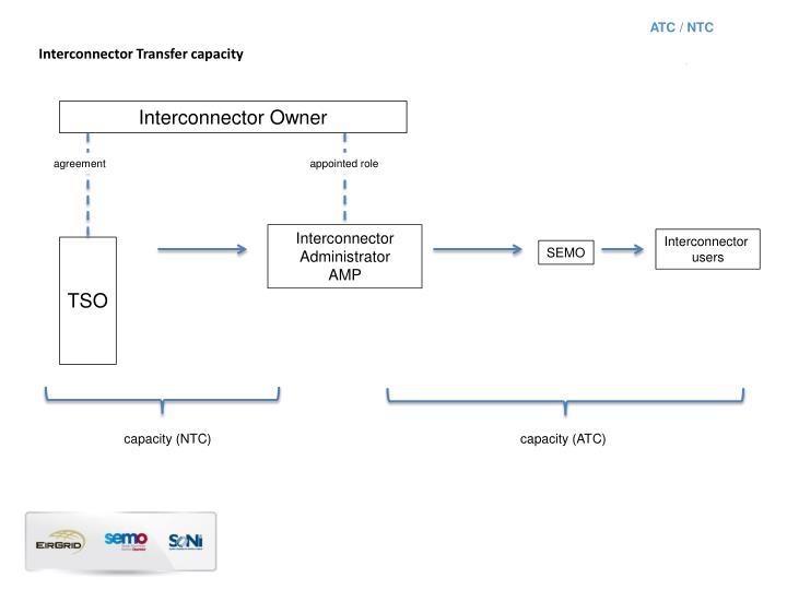 ATC / NTC