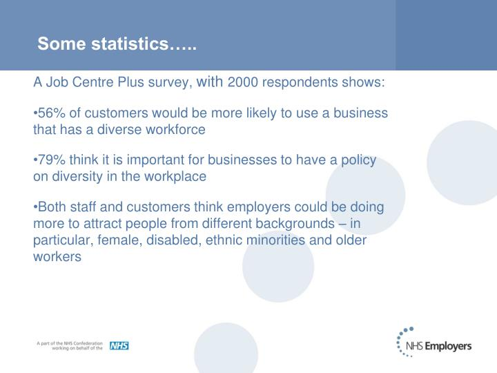 Some statistics…..