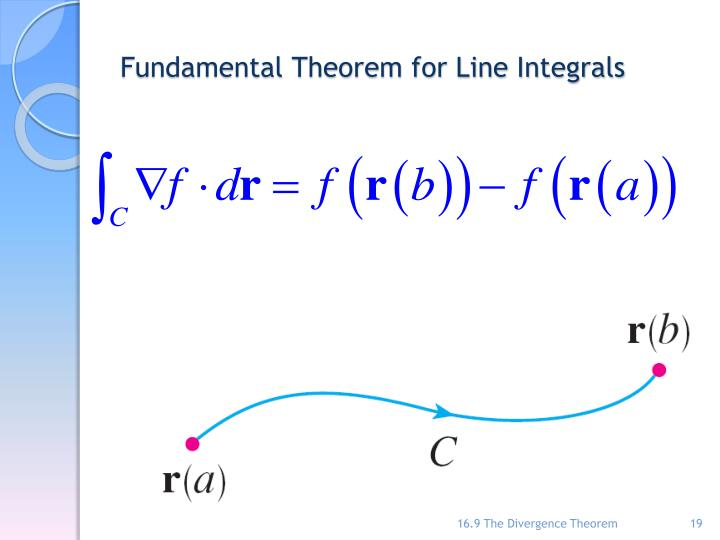 Fundamental Theorem for Line Integrals