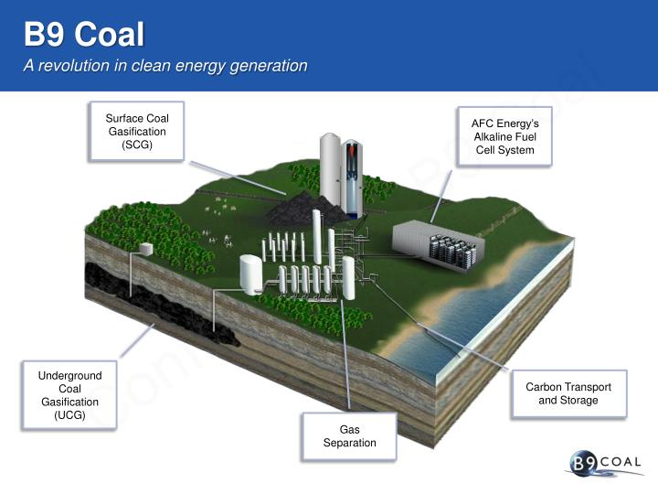 B9 Coal