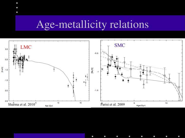 Age-metallicity