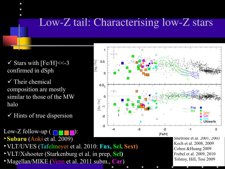 Low-Z tail: Characterising low-Z stars