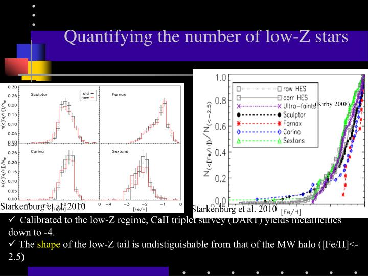 Quantifying the number of low-Z stars