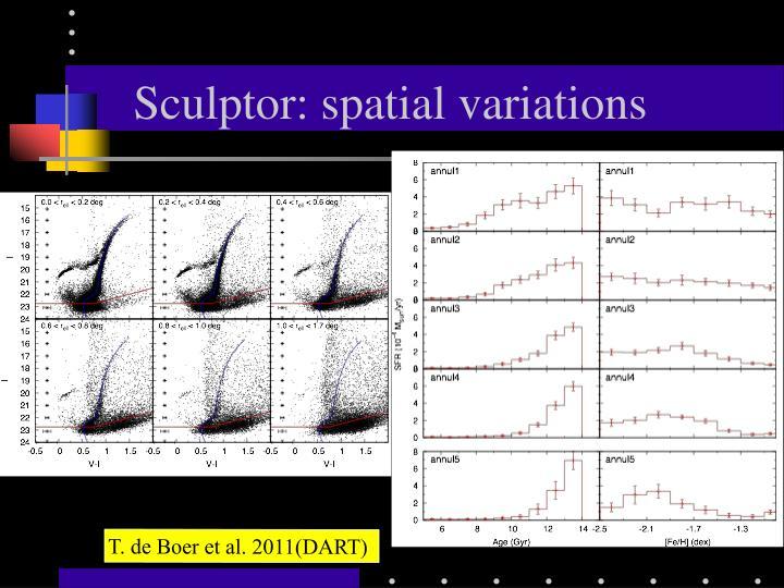 Sculptor: spatial variations