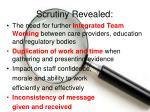 scrutiny revealed