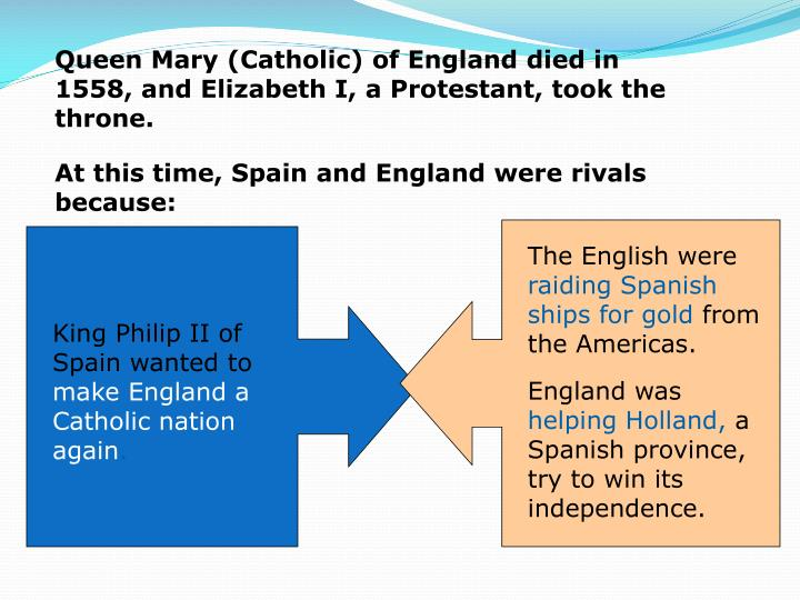 Queen Mary (Catholic) of England