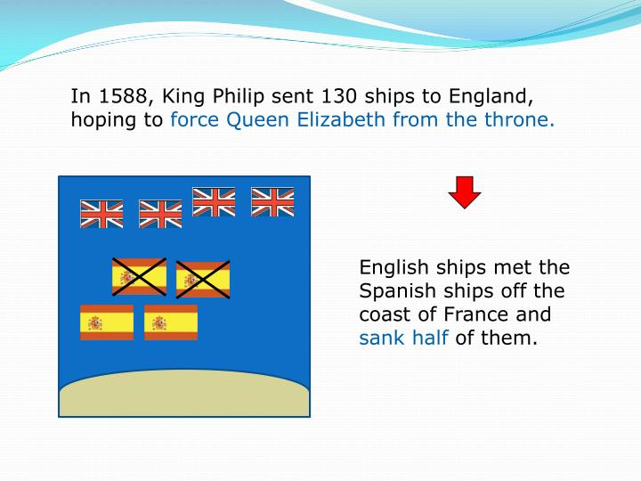 In 1588, King Philip sent 130 ships to England, hoping to
