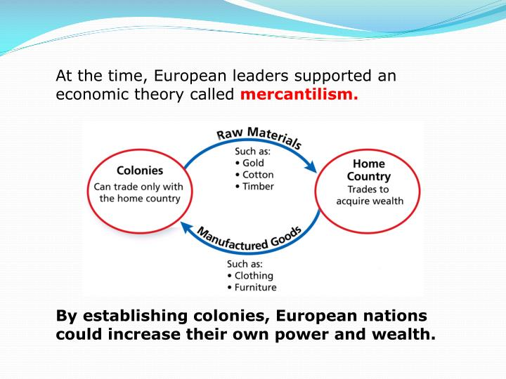 At the time, European leaders supported an economic theory called