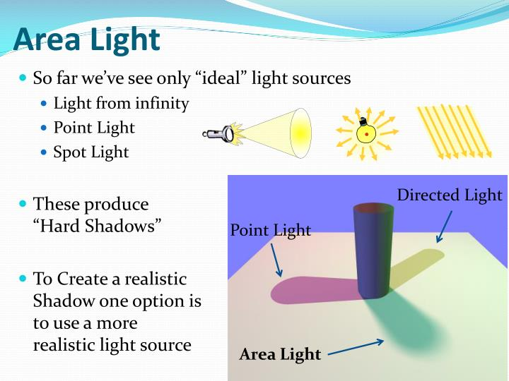 Area Light