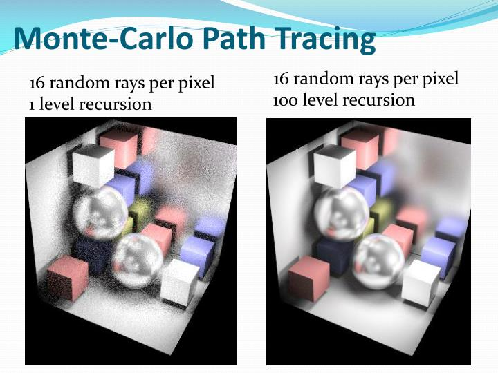Monte-Carlo Path Tracing