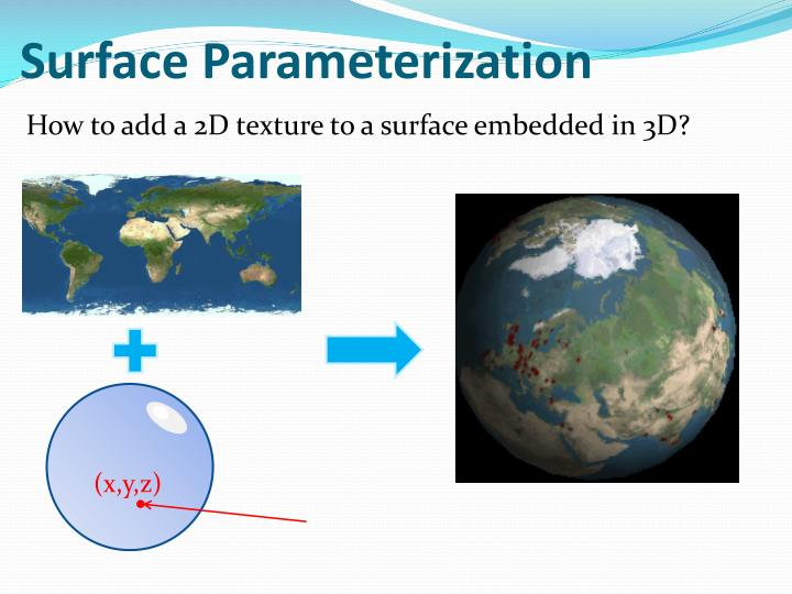 Surface Parameterization
