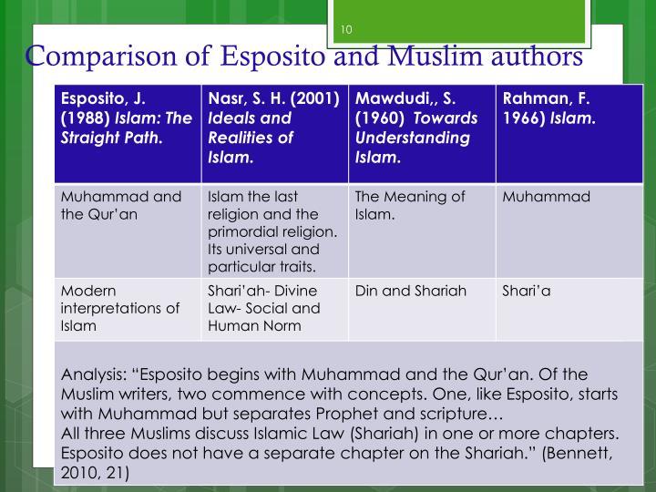 Comparison of Esposito and Muslim authors