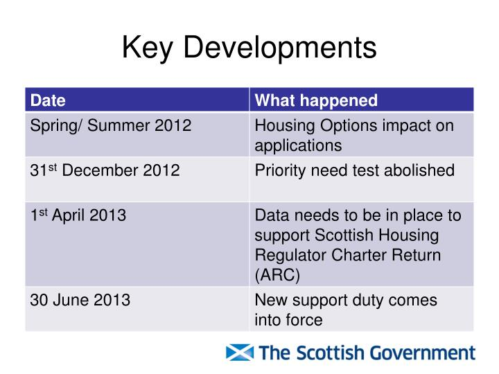 Key developments