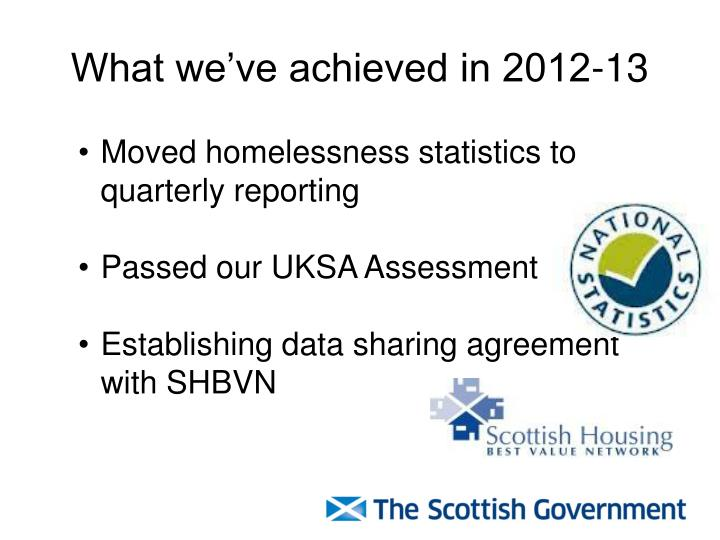What we've achieved in 2012-13