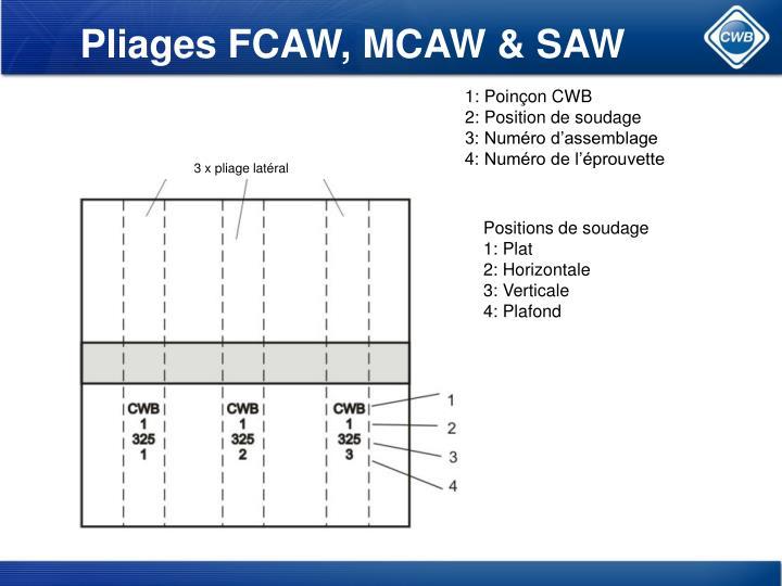 Pliages FCAW, MCAW & SAW