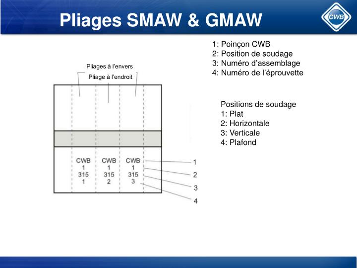 Pliages SMAW & GMAW