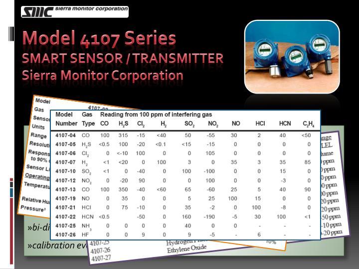 Model 4107 Series