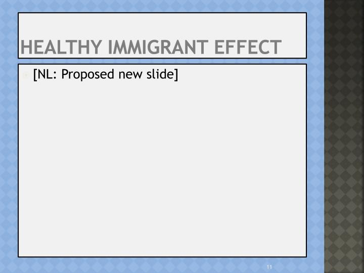 Healthy Immigrant Effect