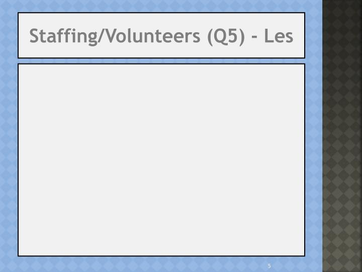 Staffing/Volunteers (Q5) - Les