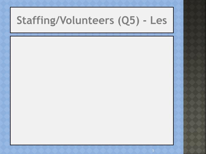 Staffing/Volunteers (Q5) - Les
