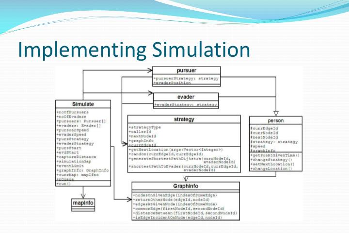 Implementing Simulation