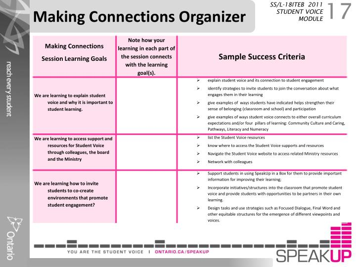 Making Connections Organizer