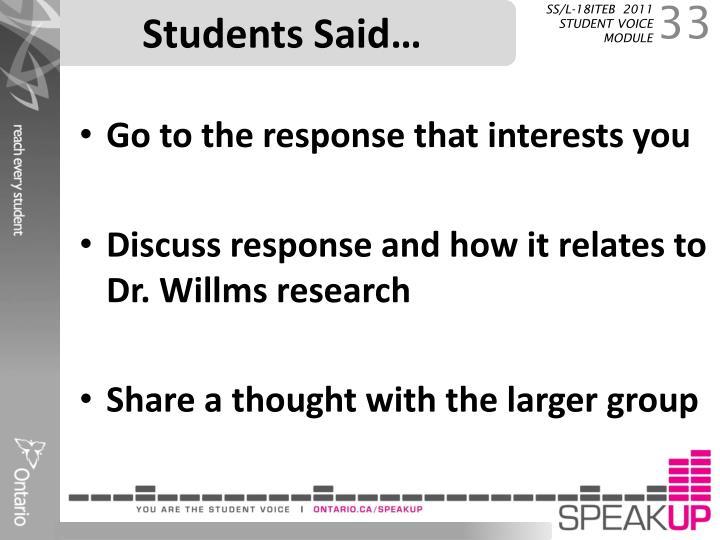 Students Said…