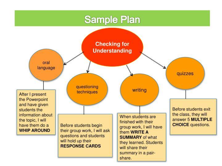 Sample Plan