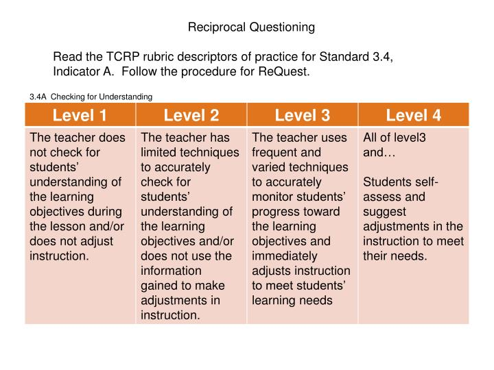 Reciprocal Questioning