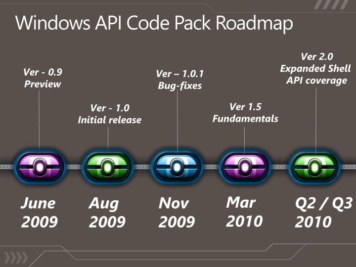 Windows API Code Pack Roadmap
